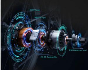 Shengmilo MX20 500W Powerful Motor