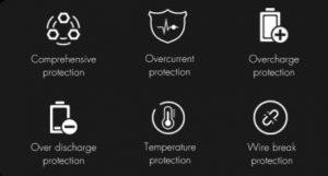 Shengmilo MX03 Ebike Battery Protection